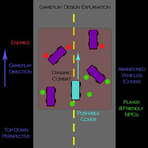 Gameplay design changes that encourage flanking maneuvers and constant movement.